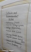 2_themen-schwerpunkte arbeitsgruppen_bildungskonferenz koernerkiez 2020_neukoelln