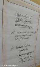 3_themen-schwerpunkte arbeitsgruppen_bildungskonferenz koernerkiez 2020_neukoelln