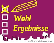 quartiersrat-wahl_grafik qm schillerpromenade neukoelln